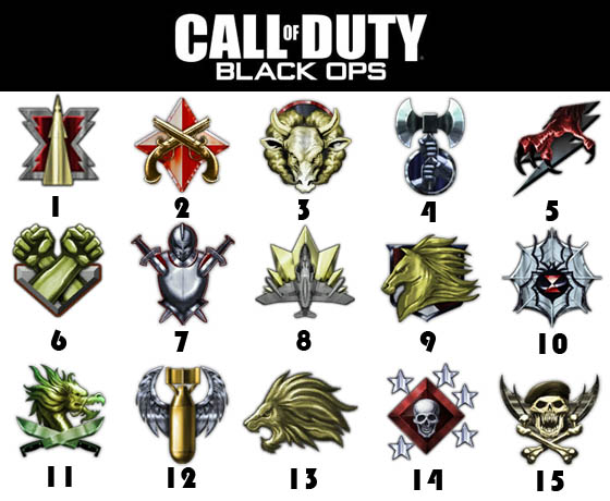 Which is your favorite prestige symbol in Black Ops? cod black ops prestige