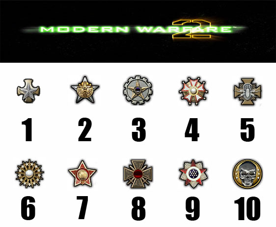 Call of Duty: Black Ops Prestige badges